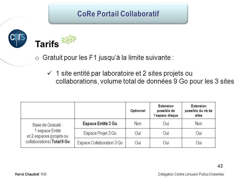 CoRe Portail collaboratif : Tarifs