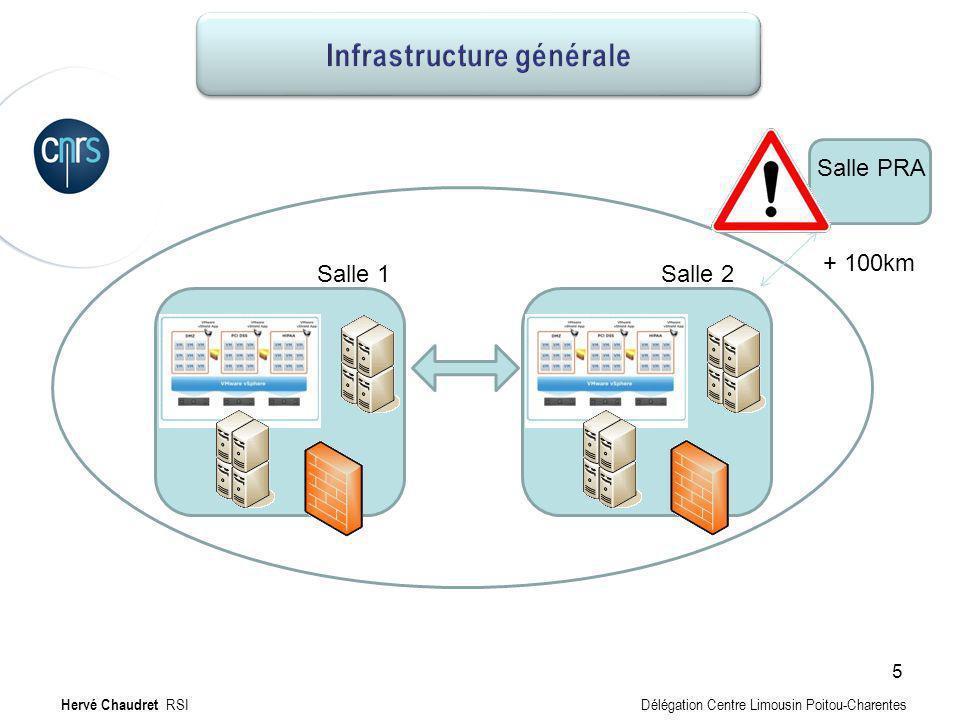Offre de service Infrastructure
