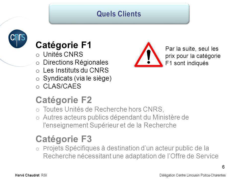 Clients potentiels Catégorie F1 Catégorie F2 Catégorie F3