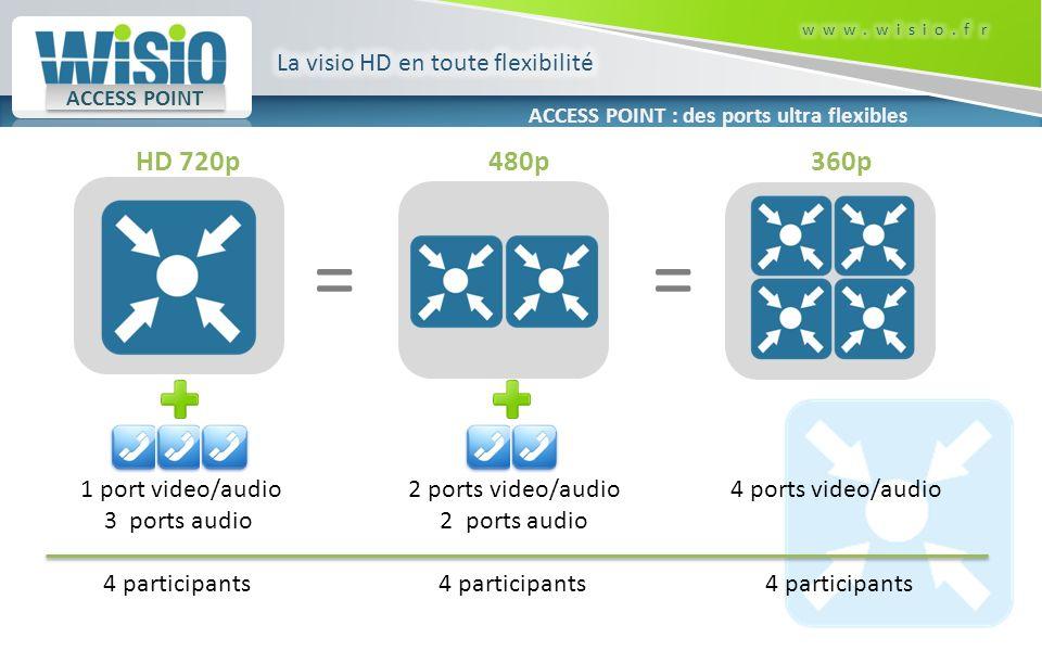 1 port video/audio 3 ports audio