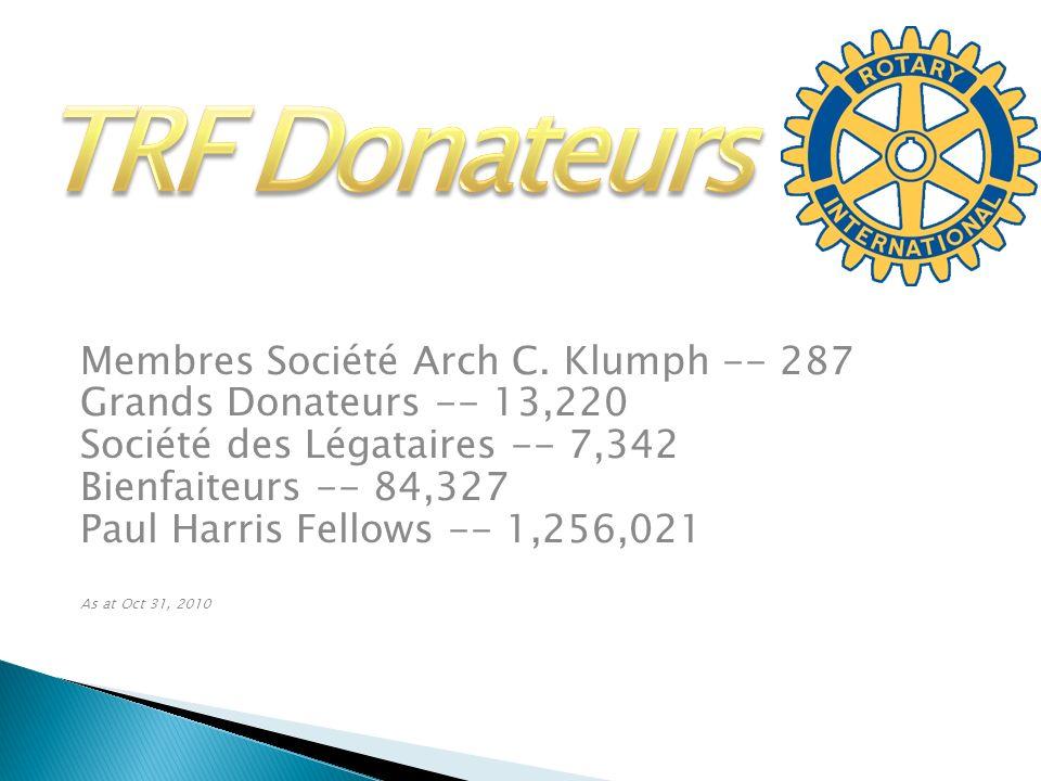 TRF Donateurs Membres Société Arch C. Klumph -- 287