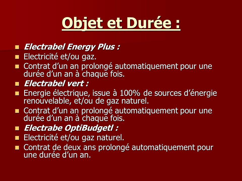 Objet et Durée : Electrabel Energy Plus : Electricité et/ou gaz.