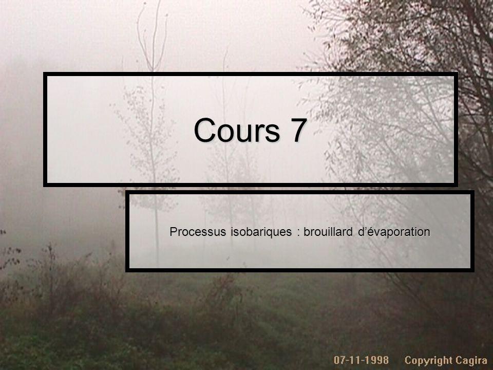 Processus isobariques : brouillard d'évaporation