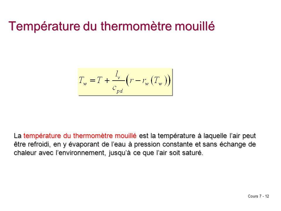 Température du thermomètre mouillé