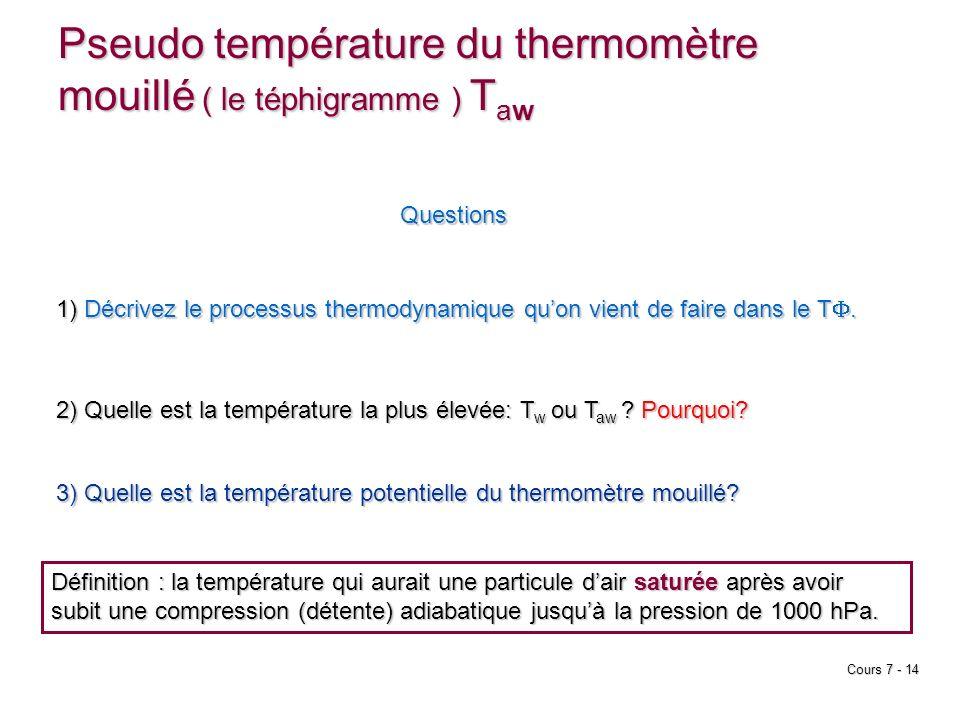 Pseudo température du thermomètre mouillé ( le téphigramme ) Taw
