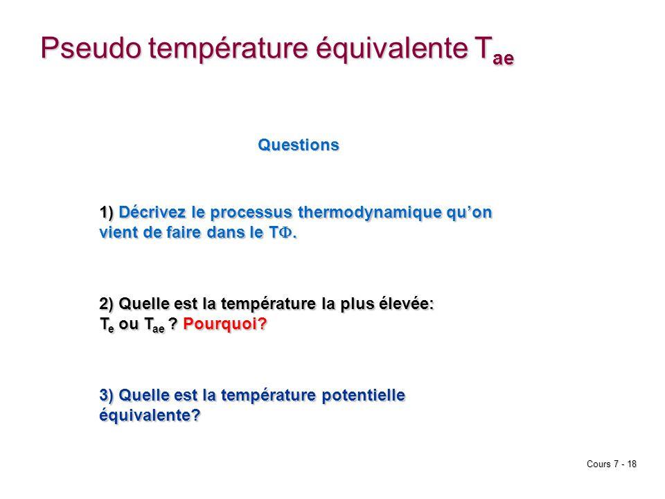 Pseudo température équivalente Tae