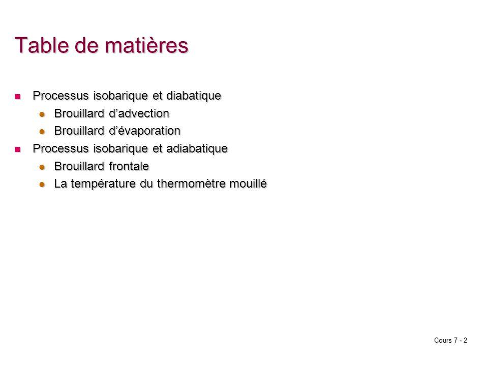 Table de matières Processus isobarique et diabatique