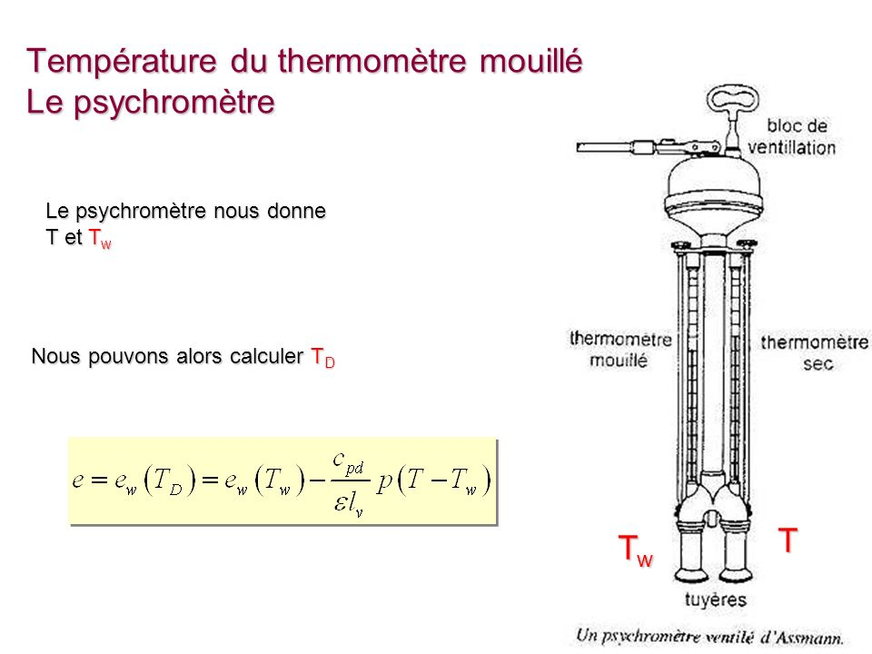 Température du thermomètre mouillé Le psychromètre