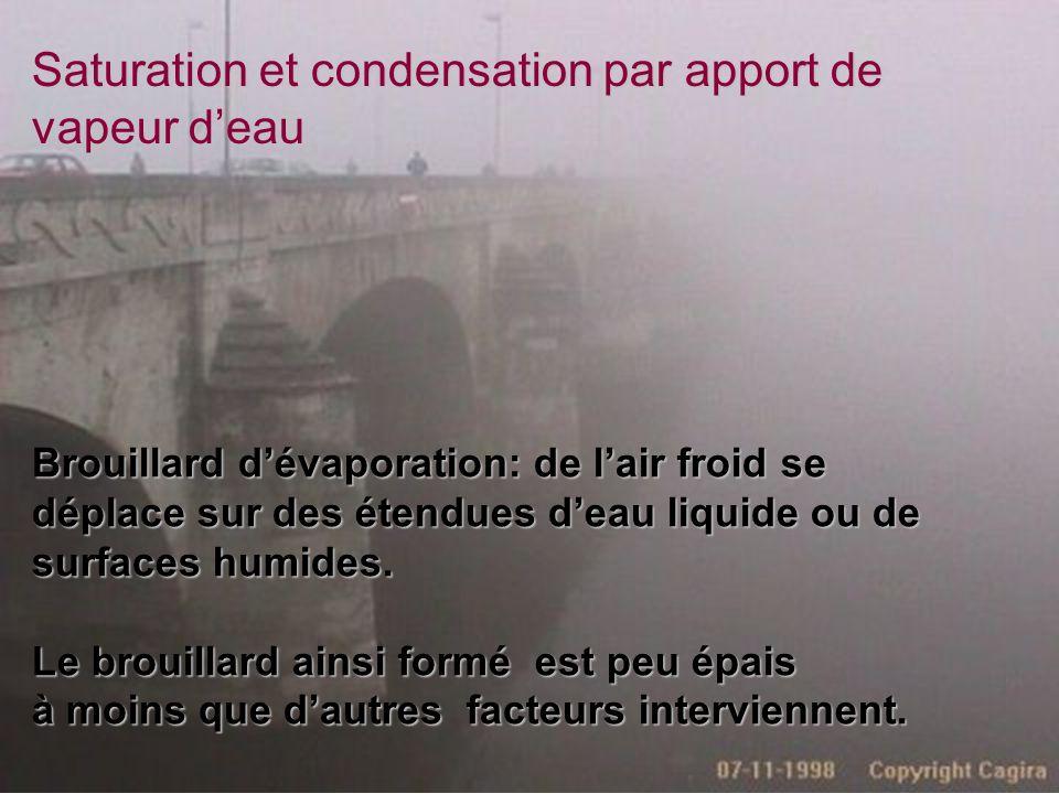 Saturation et condensation par apport de vapeur d'eau