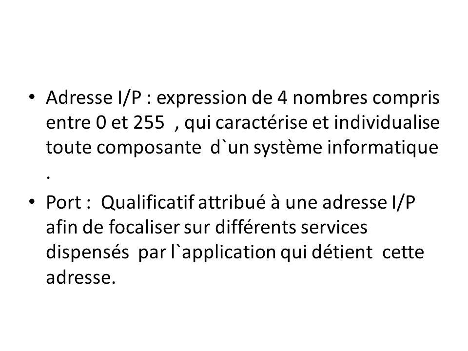 Adresse I/P : expression de 4 nombres compris entre 0 et 255 , qui caractérise et individualise toute composante d`un système informatique .