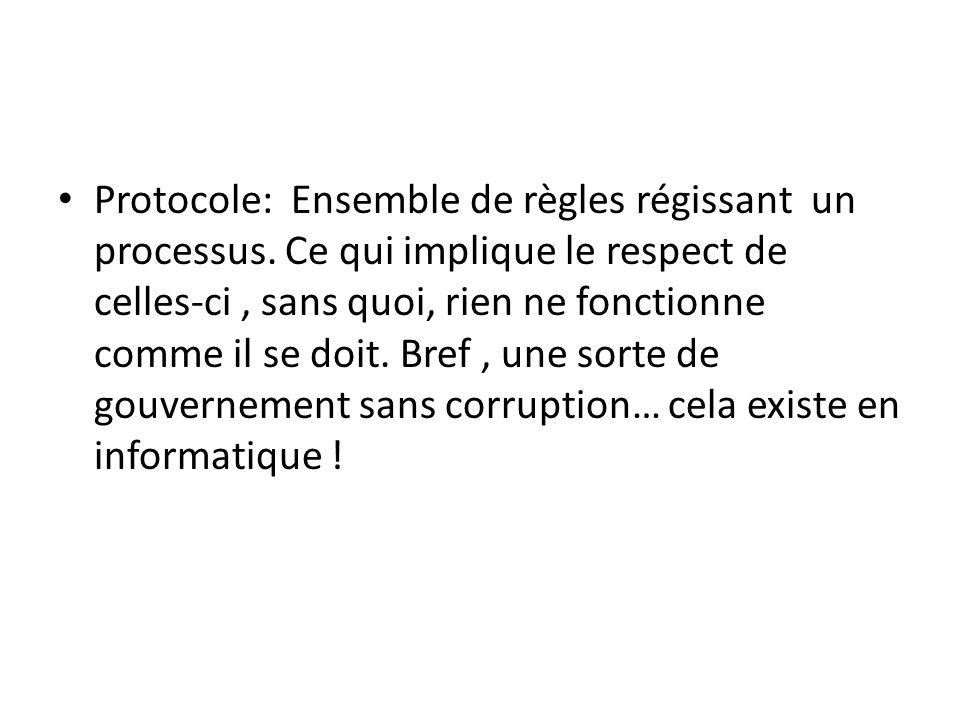 Protocole: Ensemble de règles régissant un processus