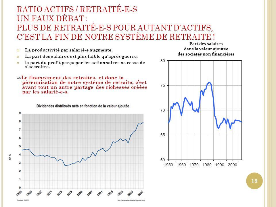 RATIO ACTIFS / RETRAITÉ-E-S UN FAUX DÉBAT : PLUS DE RETRAITÉ-E-S POUR AUTANT D'ACTIFS, C'EST LA FIN DE NOTRE SYSTÈME DE RETRAITE !