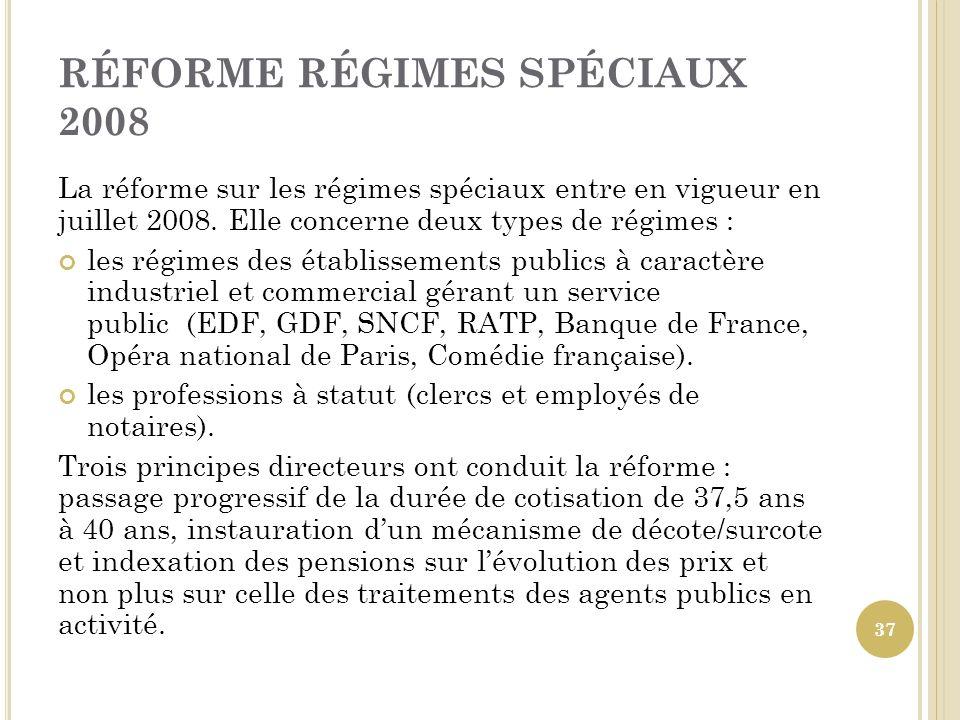 RÉFORME RÉGIMES SPÉCIAUX 2008