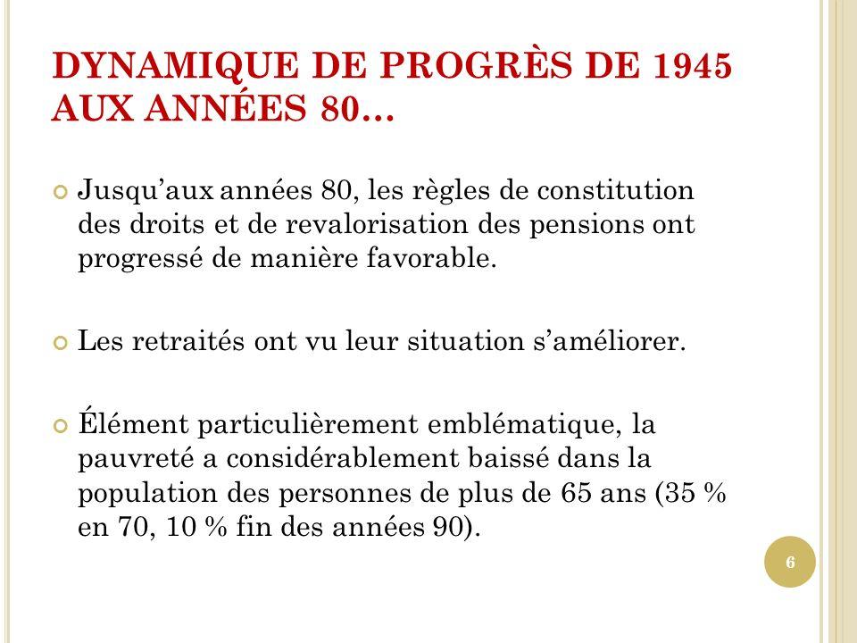 DYNAMIQUE DE PROGRÈS DE 1945 AUX ANNÉES 80…