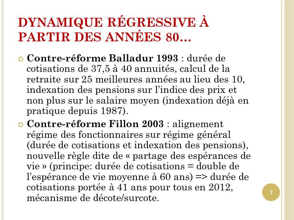 DYNAMIQUE RÉGRESSIVE À PARTIR DES ANNÉES 80…