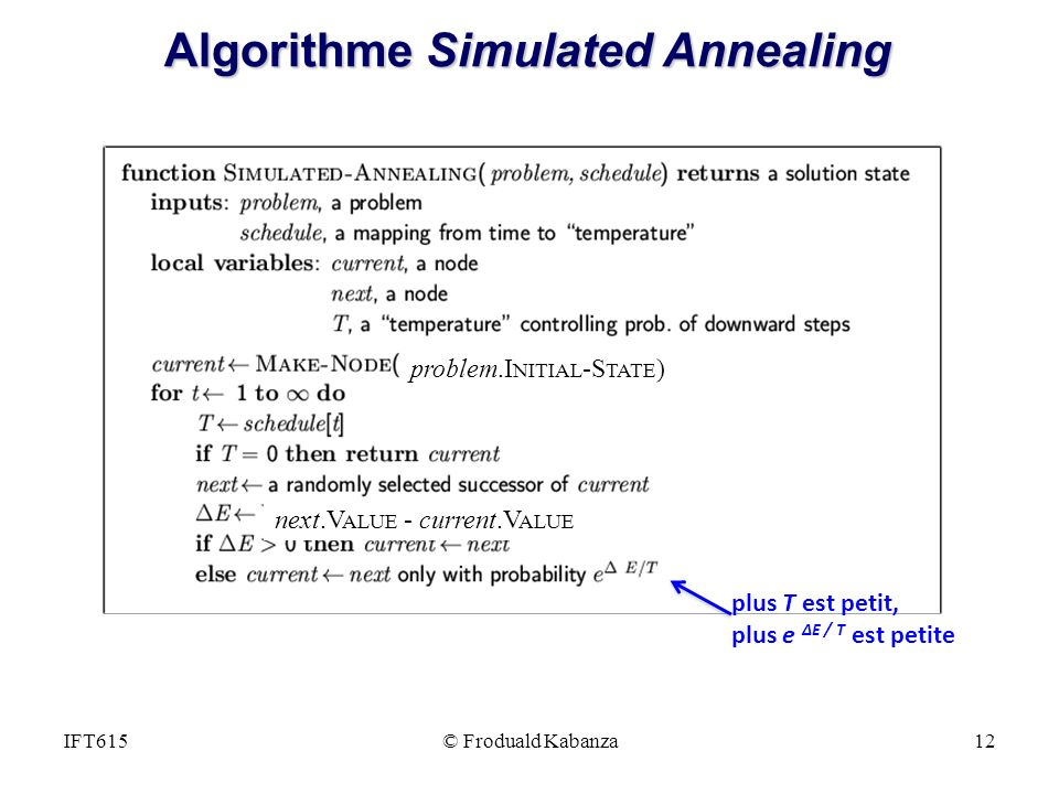 Algorithme Simulated Annealing