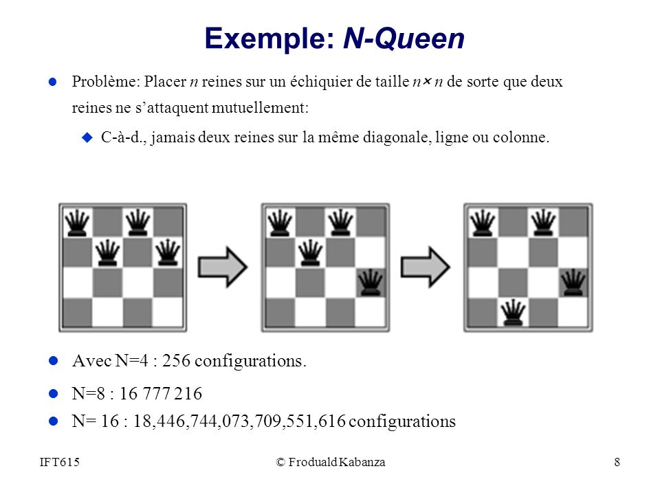 Exemple: N-Queen Avec N=4 : 256 configurations. N=8 : 16 777 216
