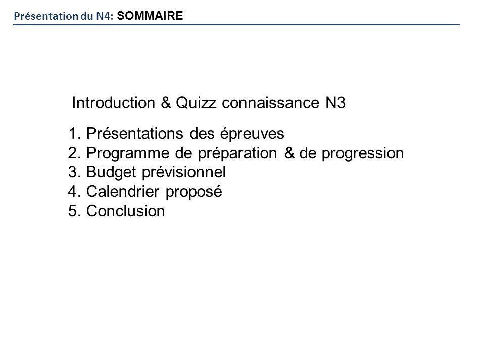 Introduction & Quizz connaissance N3