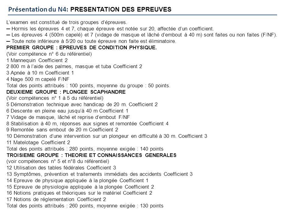 Présentation du N4: PRESENTATION DES EPREUVES