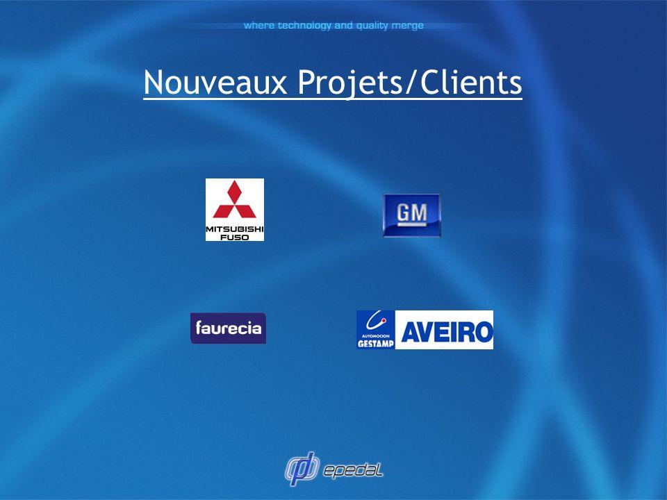 Nouveaux Projets/Clients