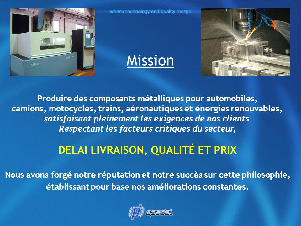 Mission DELAI LIVRAISON, QUALITÉ ET PRIX
