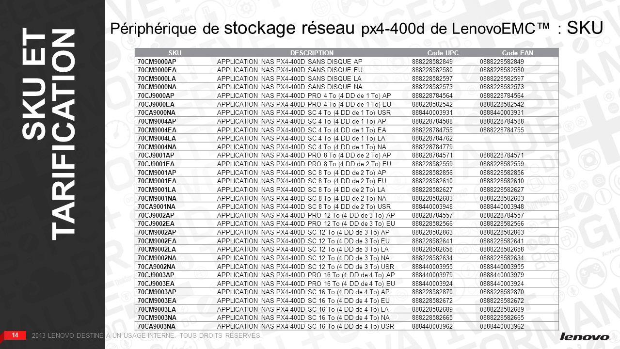 SKU ET TARIFICATION Périphérique de stockage réseau px4-400d de LenovoEMC™ : SKU. SKU. DESCRIPTION.