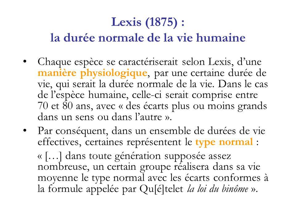 Lexis (1875) : la durée normale de la vie humaine
