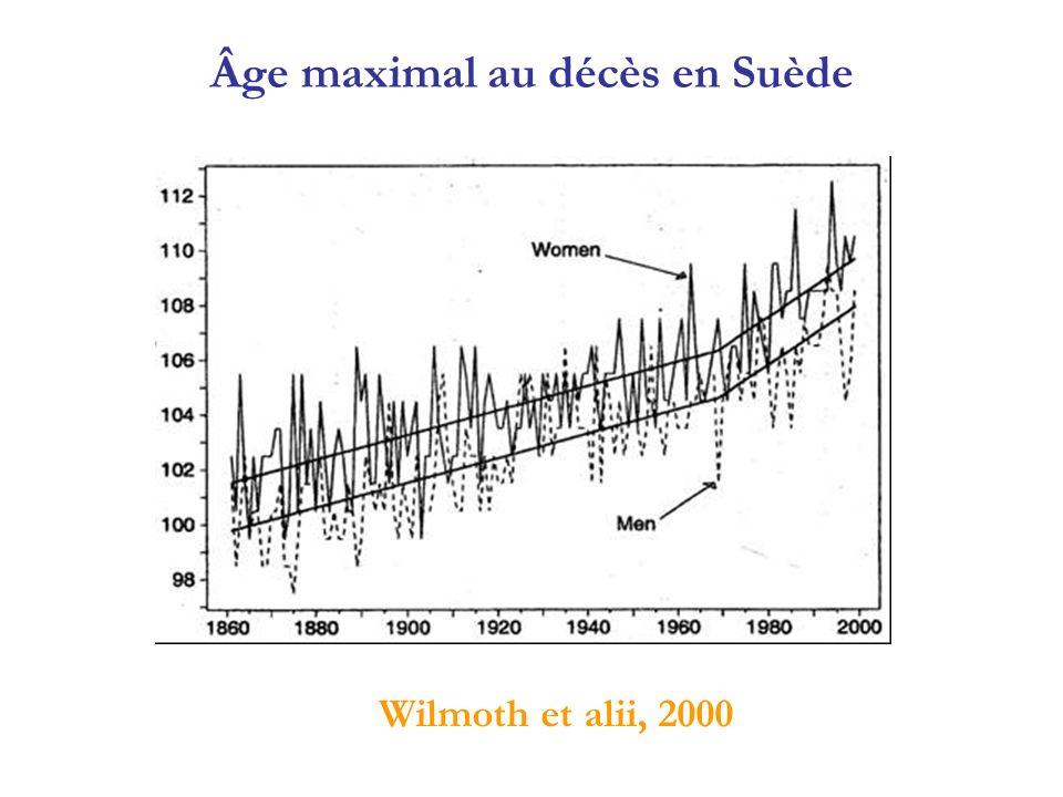 Âge maximal au décès en Suède