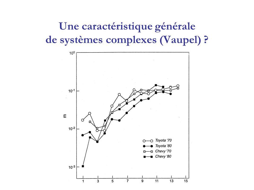 Une caractéristique générale de systèmes complexes (Vaupel)