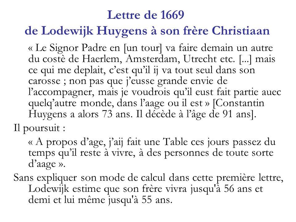 Lettre de 1669 de Lodewijk Huygens à son frère Christiaan