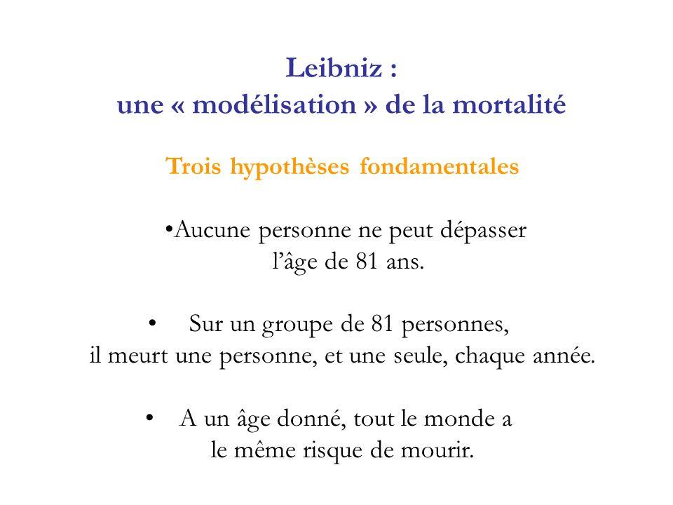 Leibniz : une « modélisation » de la mortalité