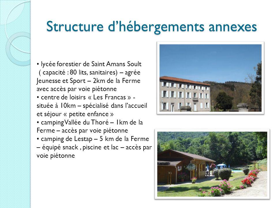 Structure d'hébergements annexes