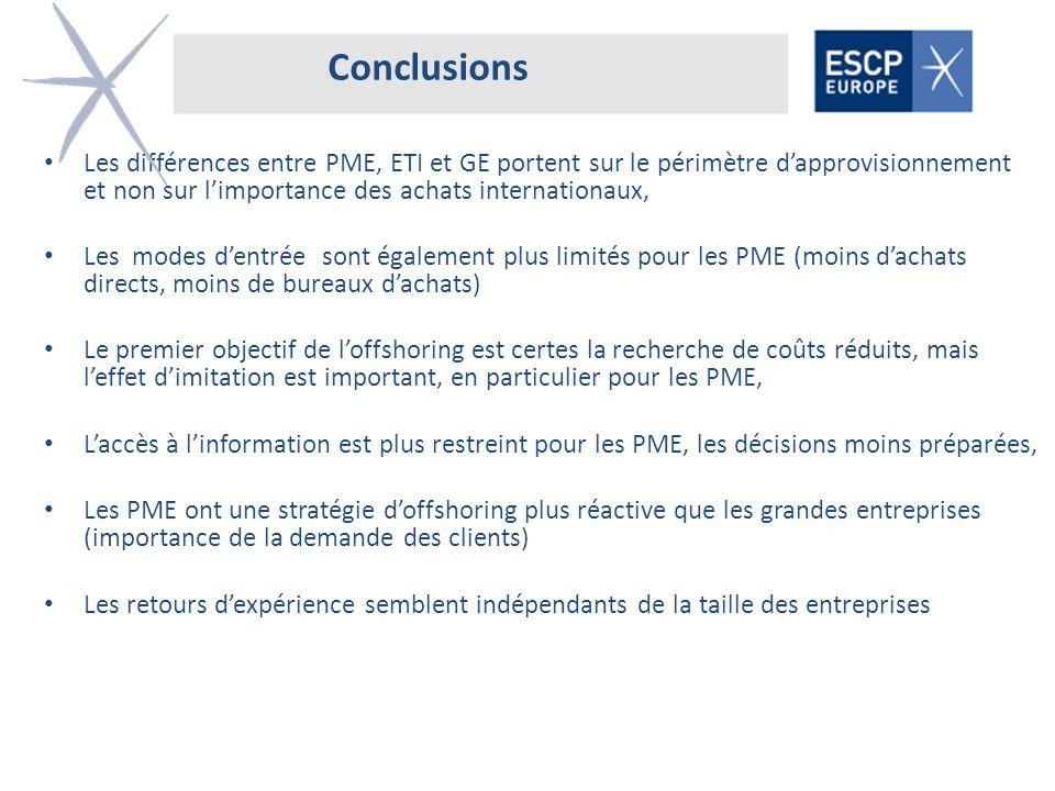 Conclusions Les différences entre PME, ETI et GE portent sur le périmètre d'approvisionnement et non sur l'importance des achats internationaux,