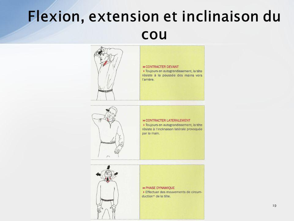 Flexion, extension et inclinaison du cou