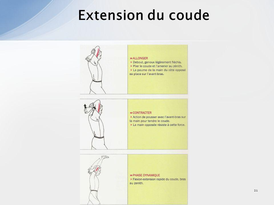 Extension du coude