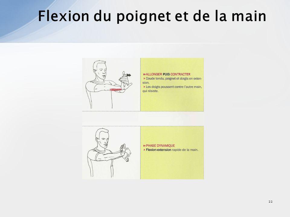 Flexion du poignet et de la main