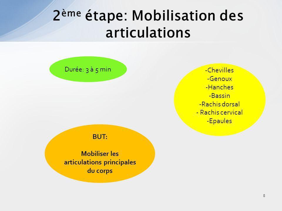 2ème étape: Mobilisation des articulations