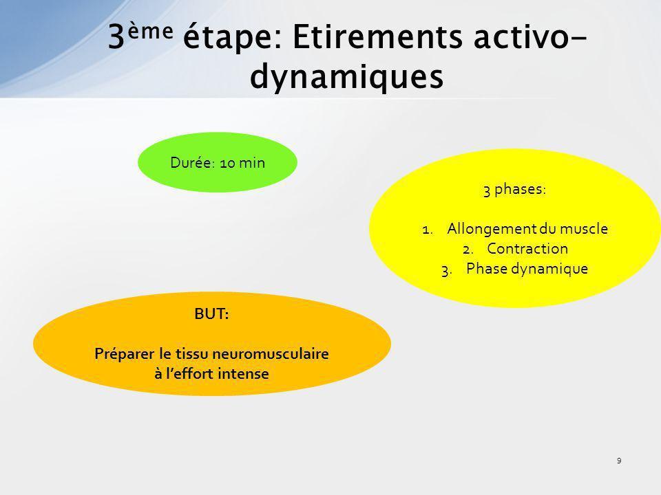 3ème étape: Etirements activo-dynamiques