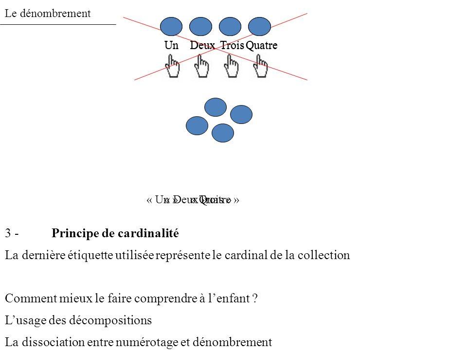 3 - Principe de cardinalité