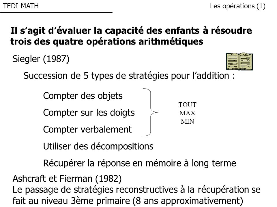 Succession de 5 types de stratégies pour l'addition :