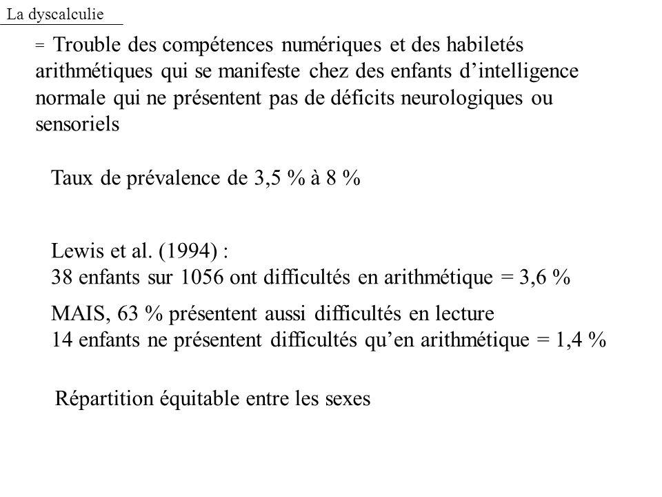 Taux de prévalence de 3,5 % à 8 %