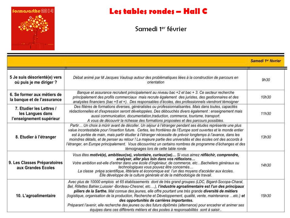 Les tables rondes – Hall C