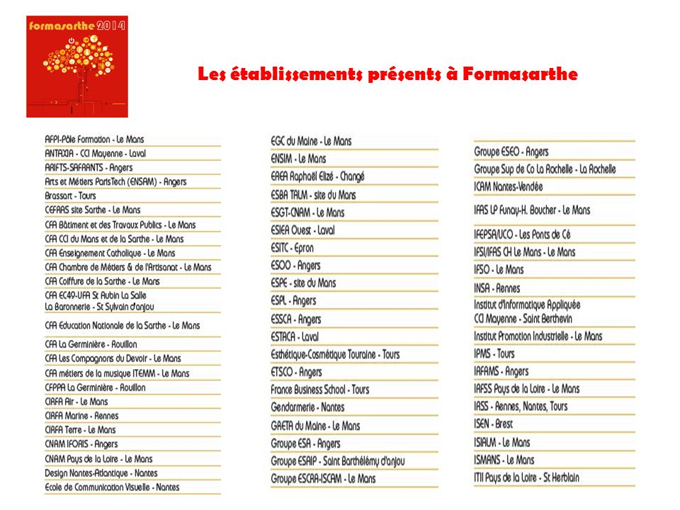 Les établissements présents à Formasarthe
