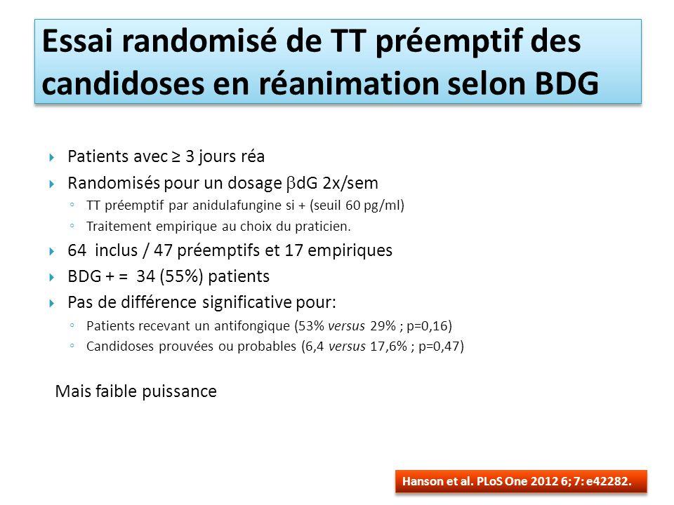 Essai randomisé de TT préemptif des candidoses en réanimation selon BDG