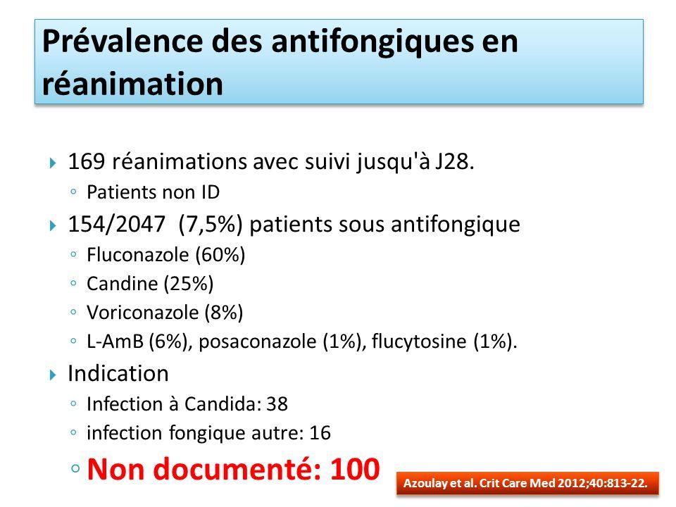 Prévalence des antifongiques en réanimation