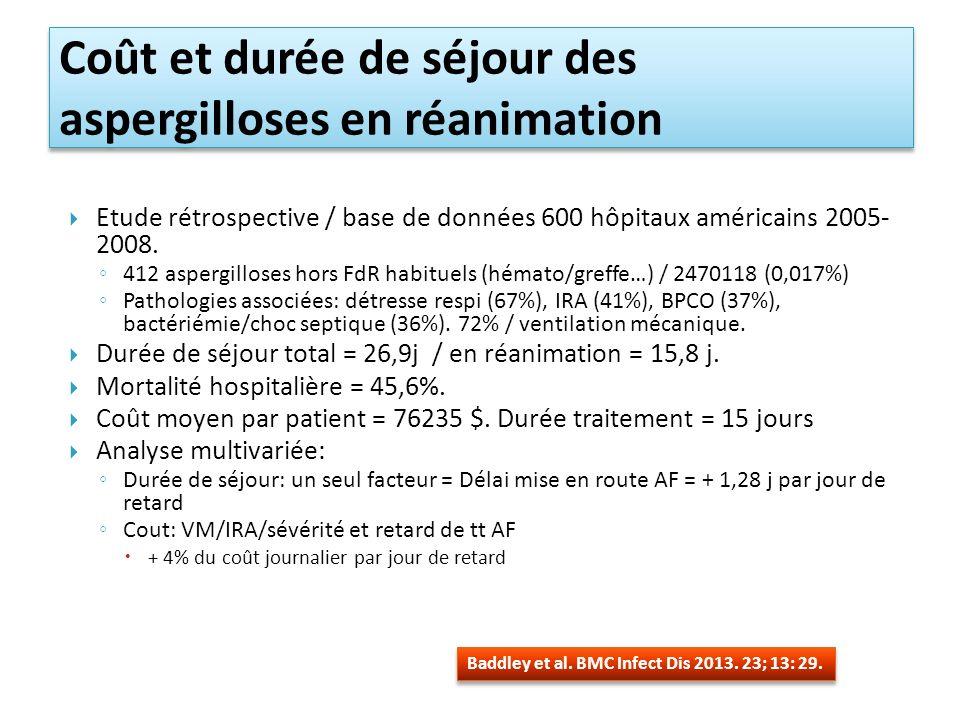 Coût et durée de séjour des aspergilloses en réanimation