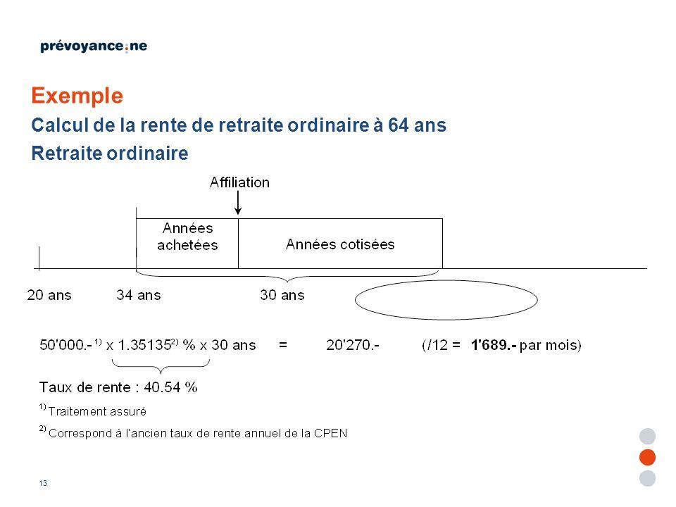 Exemple Calcul de la rente de retraite ordinaire à 64 ans
