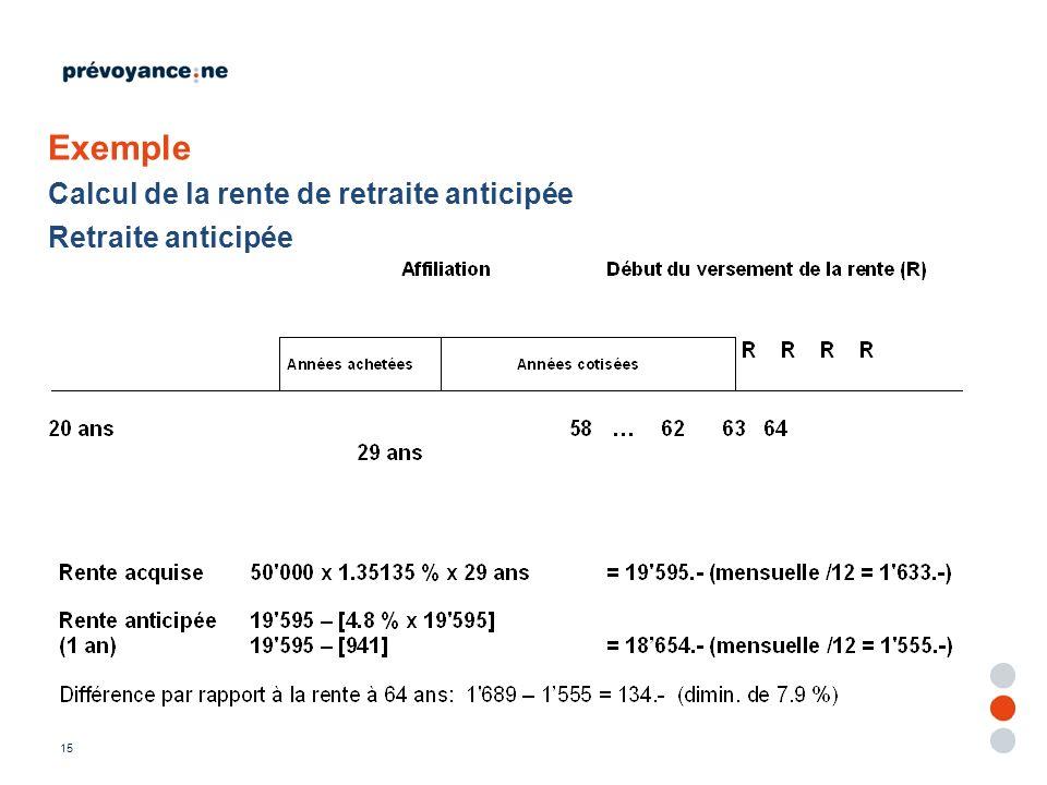 Exemple Calcul de la rente de retraite anticipée Retraite anticipée