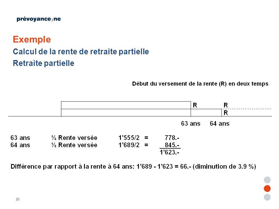 Exemple Calcul de la rente de retraite partielle Retraite partielle