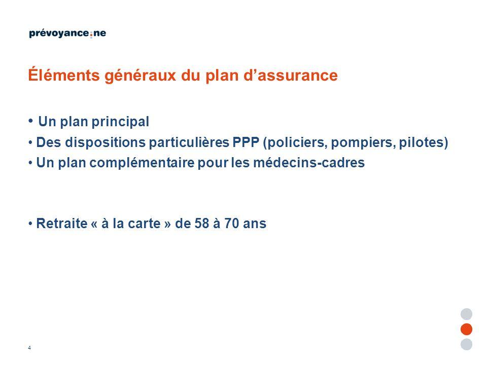 Éléments généraux du plan d'assurance Un plan principal